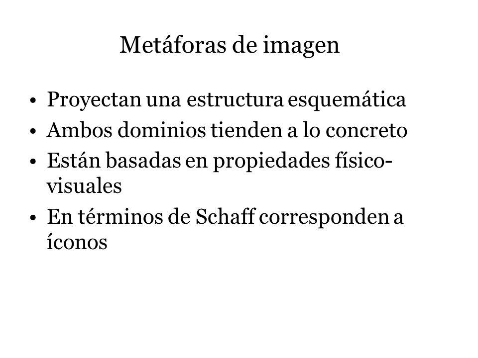 Metáforas de imagen Proyectan una estructura esquemática Ambos dominios tienden a lo concreto Están basadas en propiedades físico- visuales En término