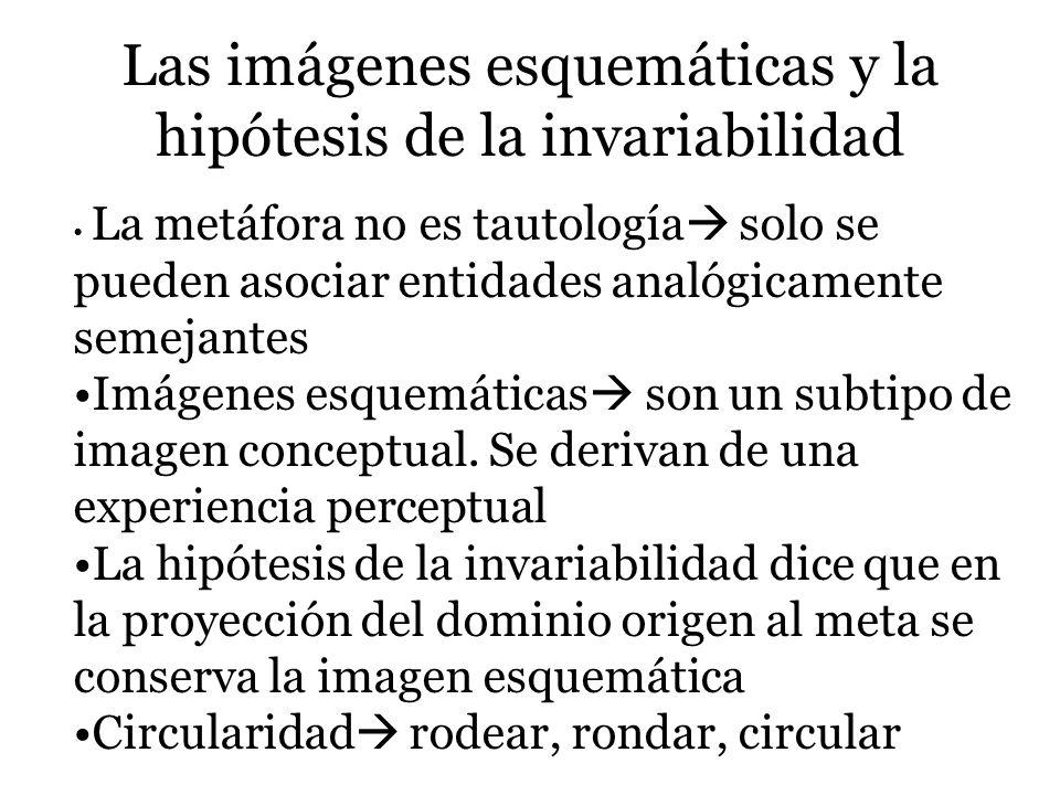 Las imágenes esquemáticas y la hipótesis de la invariabilidad La metáfora no es tautología solo se pueden asociar entidades analógicamente semejantes