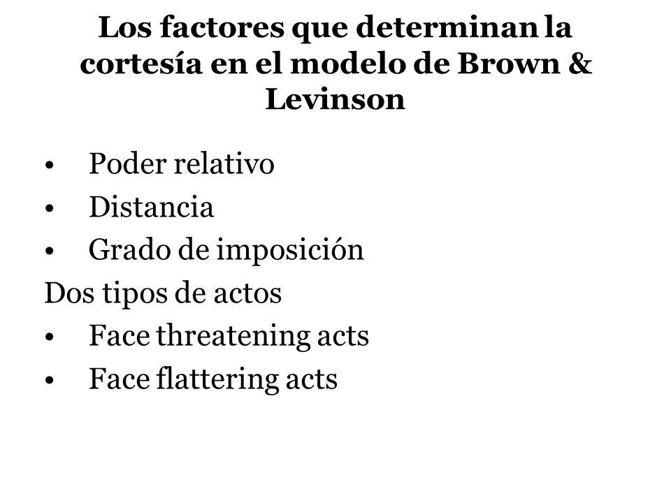 Los factores que determinan la cortesía en el modelo de Brown & Levinson Poder relativo Distancia Grado de imposición Dos tipos de actos Face threaten