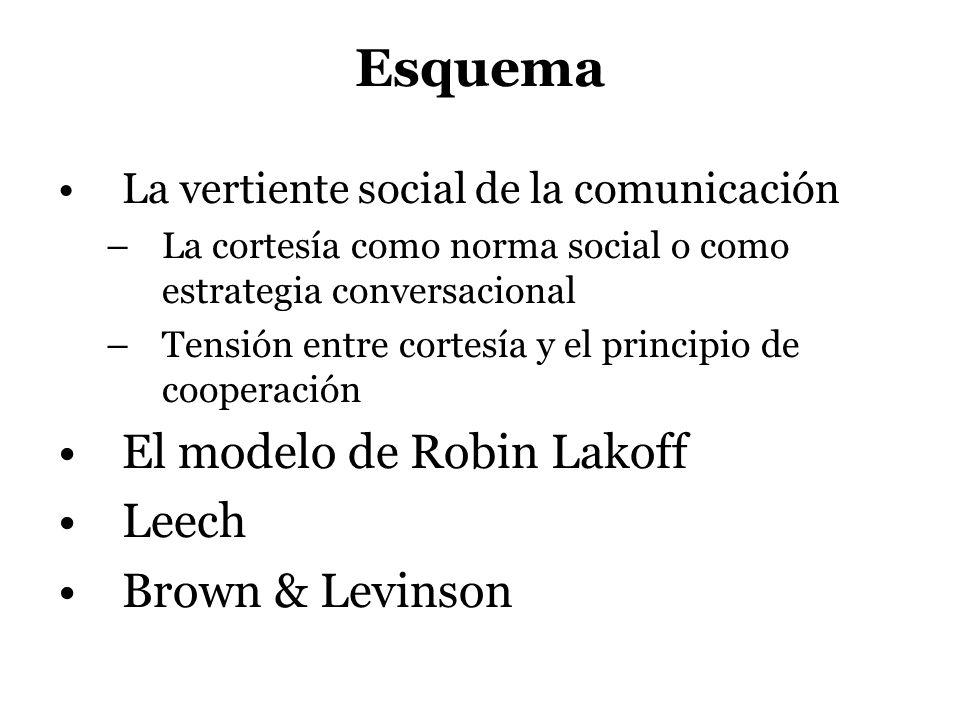 Esquema La vertiente social de la comunicación –La cortesía como norma social o como estrategia conversacional –Tensión entre cortesía y el principio