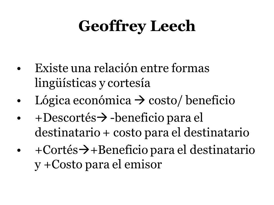 Geoffrey Leech Existe una relación entre formas lingüísticas y cortesía Lógica económica costo/ beneficio +Descortés -beneficio para el destinatario +