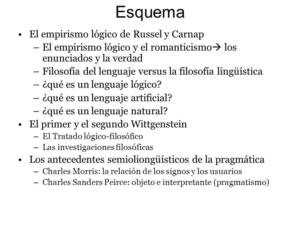 Esquema El empirismo lógico de Russel y Carnap –El empirismo lógico y el romanticismo los enunciados y la verdad –Filosofía del lenguaje versus la fil