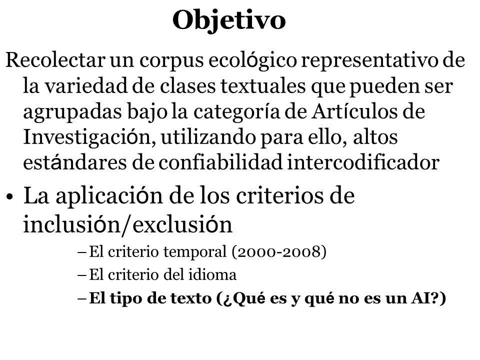 Objetivo Recolectar un corpus ecol ó gico representativo de la variedad de clases textuales que pueden ser agrupadas bajo la categor í a de Art í culo