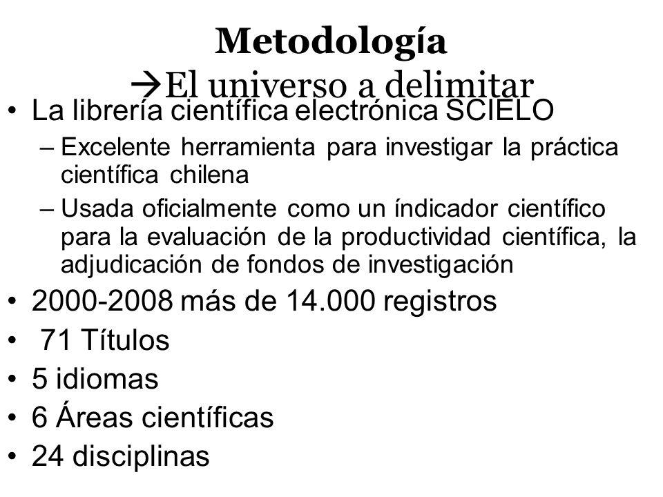 Metodolog í a El universo a delimitar La librería científica electrónica SCIELO –Excelente herramienta para investigar la práctica científica chilena