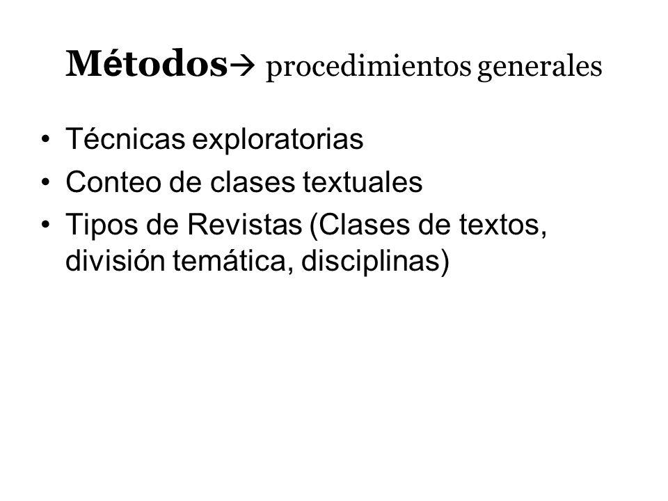 M é todos procedimientos generales Técnicas exploratorias Conteo de clases textuales Tipos de Revistas (Clases de textos, división temática, disciplin