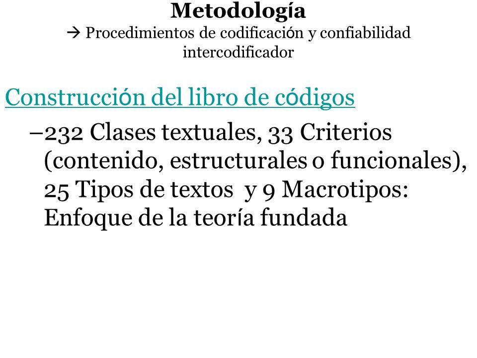 Metodolog í a Procedimientos de codificaci ó n y confiabilidad intercodificador Construcci ó n del libro de c ó digos –232 Clases textuales, 33 Criter