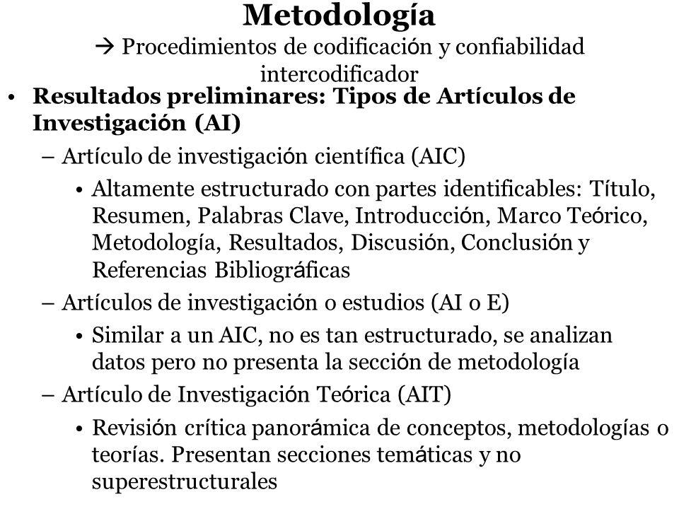 Metodolog í a Procedimientos de codificaci ó n y confiabilidad intercodificador Resultados preliminares: Tipos de Art í culos de Investigaci ó n (AI)