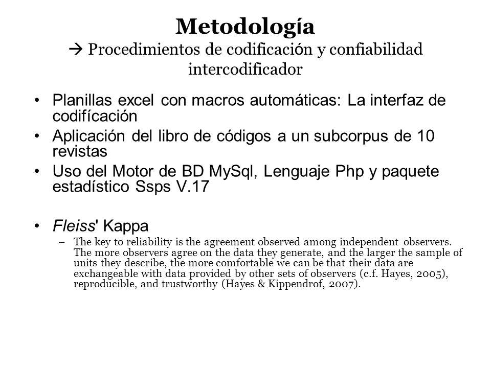Metodolog í a Procedimientos de codificaci ó n y confiabilidad intercodificador Planillas excel con macros automáticas: La interfaz de codifícación Ap