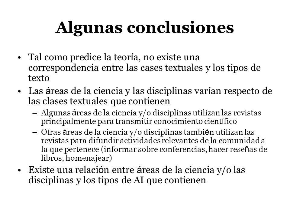 Algunas conclusiones Tal como predice la teor í a, no existe una correspondencia entre las cases textuales y los tipos de texto Las á reas de la cienc