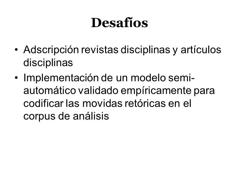 Desaf í os Adscripción revistas disciplinas y artículos disciplinas Implementación de un modelo semi- automático validado empíricamente para codificar