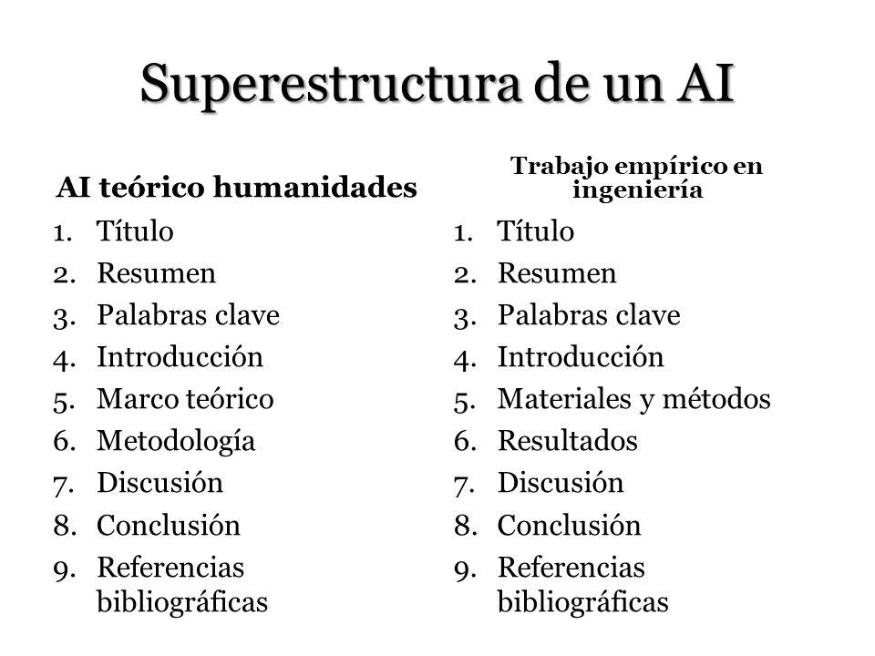 Título AI teórico humanidades Frase nominal que abstrae el contenido semántico global del trabajo.