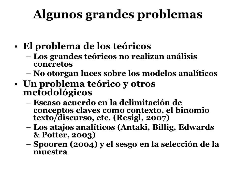 Algunos grandes problemas El problema de los teóricos –Los grandes teóricos no realizan análisis concretos –No otorgan luces sobre los modelos analíti