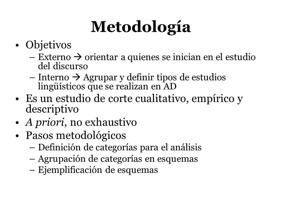 Metodología Objetivos –Externo orientar a quienes se inician en el estudio del discurso –Interno Agrupar y definir tipos de estudios lingüísticos que