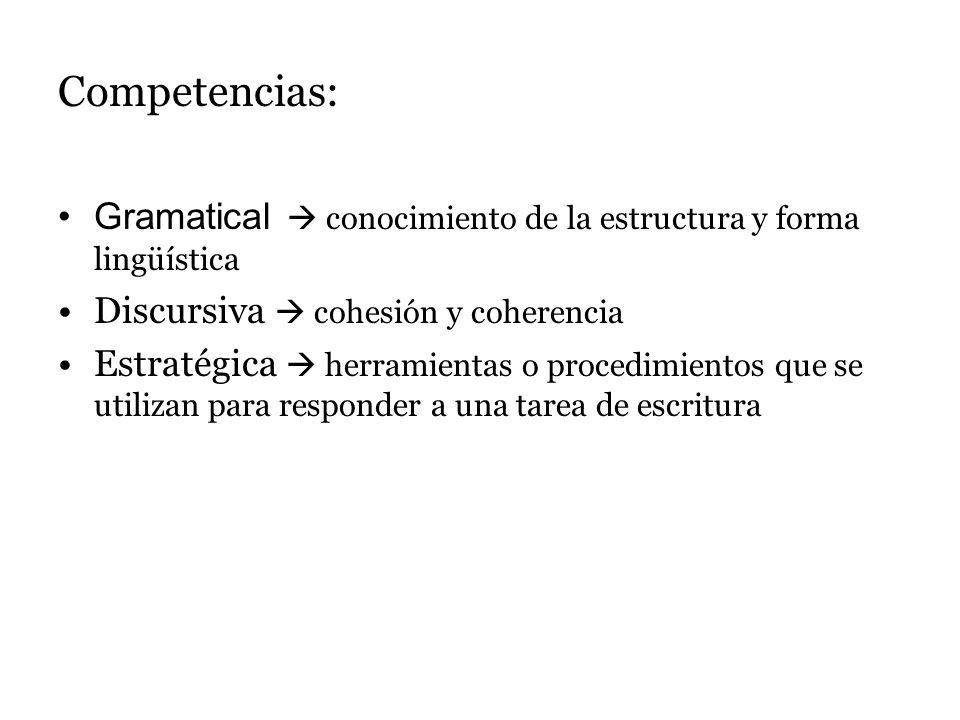Competencias: Gramatical conocimiento de la estructura y forma lingüística Discursiva cohesión y coherencia Estratégica herramientas o procedimientos que se utilizan para responder a una tarea de escritura