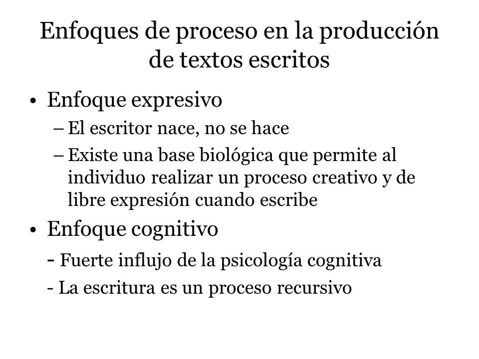 Enfoques de proceso en la producción de textos escritos Enfoque expresivo –El escritor nace, no se hace –Existe una base biológica que permite al individuo realizar un proceso creativo y de libre expresión cuando escribe Enfoque cognitivo - Fuerte influjo de la psicología cognitiva - La escritura es un proceso recursivo