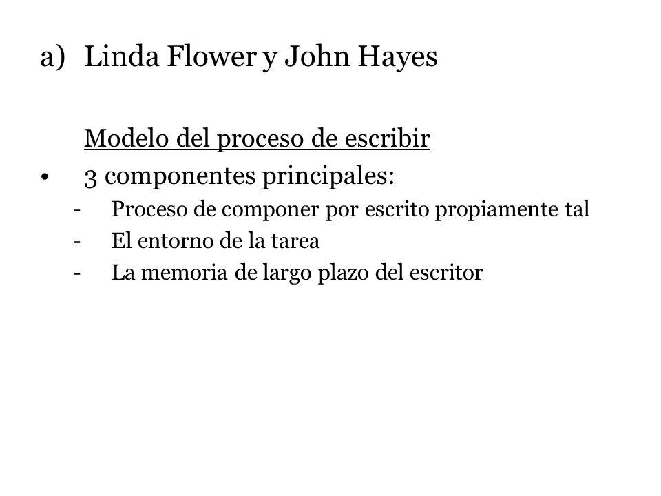 a)Linda Flower y John Hayes Modelo del proceso de escribir 3 componentes principales: -Proceso de componer por escrito propiamente tal -El entorno de la tarea -La memoria de largo plazo del escritor