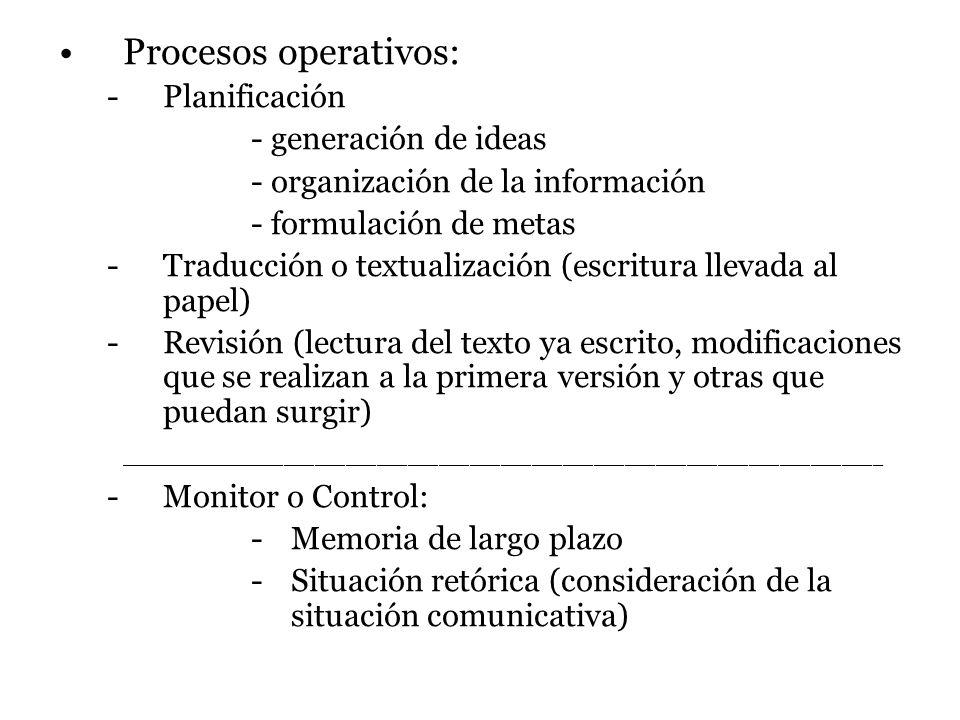 Procesos operativos: -Planificación - generación de ideas - organización de la información - formulación de metas -Traducción o textualización (escritura llevada al papel) -Revisión (lectura del texto ya escrito, modificaciones que se realizan a la primera versión y otras que puedan surgir) __________________________________________________________________________ -Monitor o Control: -Memoria de largo plazo -Situación retórica (consideración de la situación comunicativa)
