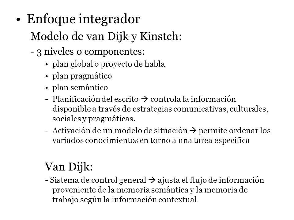 Enfoque integrador Modelo de van Dijk y Kinstch: - 3 niveles o componentes: plan global o proyecto de habla plan pragmático plan semántico -Planificación del escrito controla la información disponible a través de estrategias comunicativas, culturales, sociales y pragmáticas.