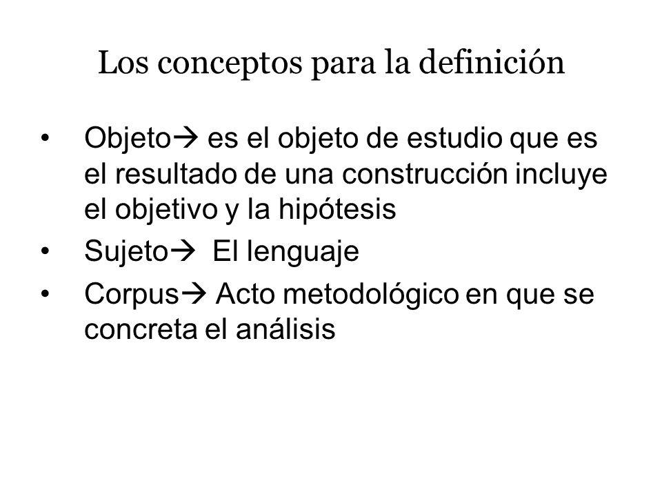 Los conceptos para la definición Objeto es el objeto de estudio que es el resultado de una construcción incluye el objetivo y la hipótesis Sujeto El l