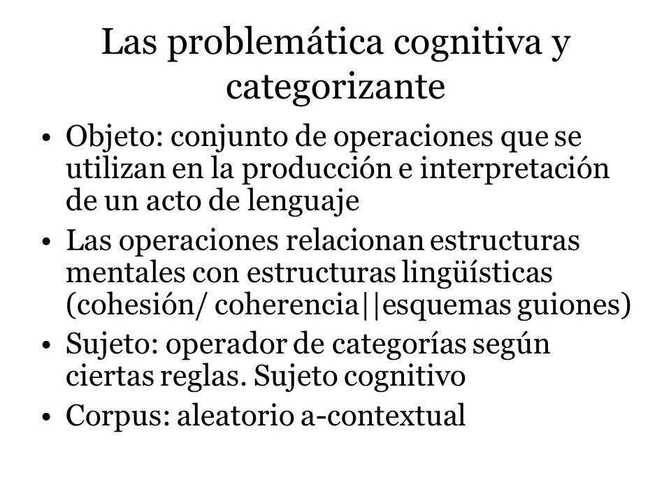 Las problemática cognitiva y categorizante Objeto: conjunto de operaciones que se utilizan en la producción e interpretación de un acto de lenguaje La