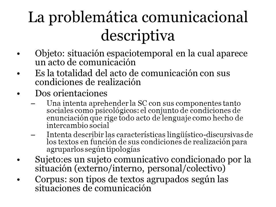 La problemática comunicacional descriptiva Objeto: situación espaciotemporal en la cual aparece un acto de comunicación Es la totalidad del acto de co