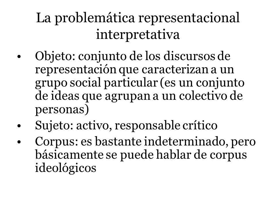 La problemática representacional interpretativa Objeto: conjunto de los discursos de representación que caracterizan a un grupo social particular (es