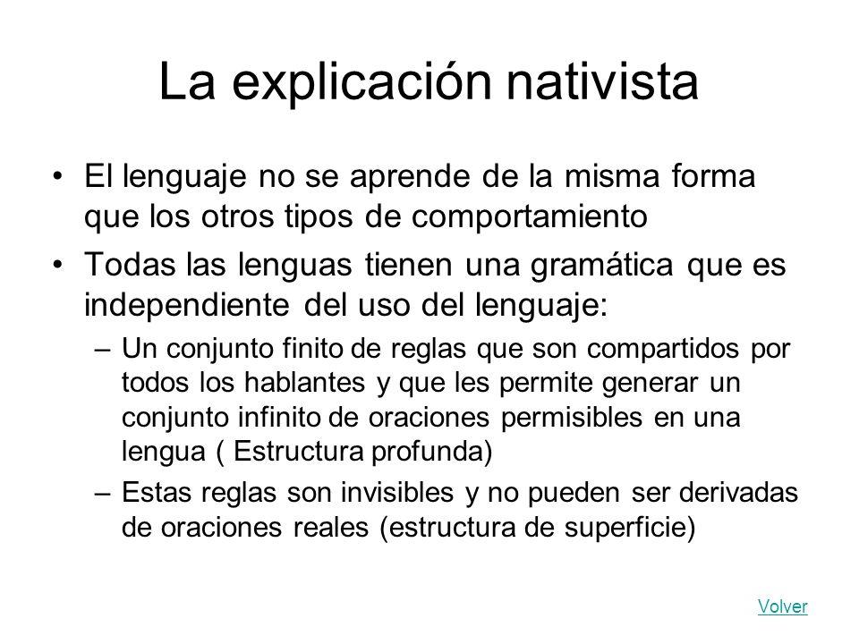 La explicación nativista El lenguaje no se aprende de la misma forma que los otros tipos de comportamiento Todas las lenguas tienen una gramática que