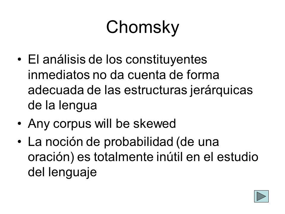 Chomsky El análisis de los constituyentes inmediatos no da cuenta de forma adecuada de las estructuras jerárquicas de la lengua Any corpus will be ske