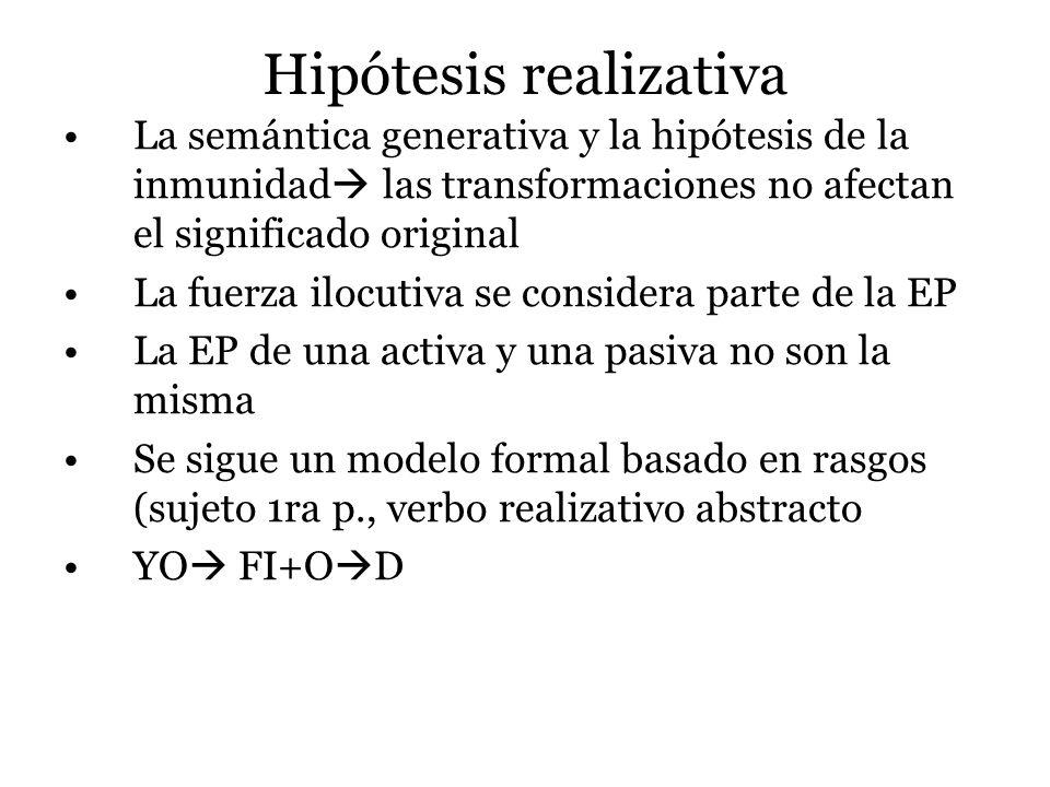 Hipótesis realizativa La semántica generativa y la hipótesis de la inmunidad las transformaciones no afectan el significado original La fuerza ilocuti