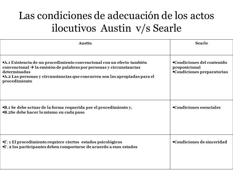 Las condiciones de adecuación de los actos ilocutivos Austin v/s Searle AustinSearle A.1 Existencia de un procedimiento convencional con un efecto tam