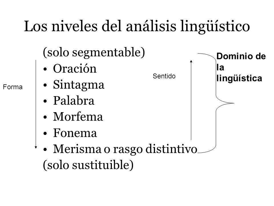 Los niveles del análisis lingüístico (solo segmentable) Oración Sintagma Palabra Morfema Fonema Merisma o rasgo distintivo (solo sustituible) Dominio