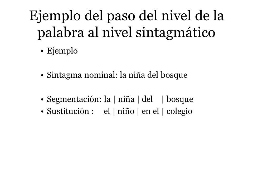 Ejemplo del paso del nivel de la palabra al nivel sintagmático Ejemplo Sintagma nominal: la niña del bosque Segmentación: la | niña | del | bosque Sus