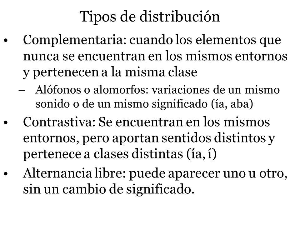 Tipos de distribución Complementaria: cuando los elementos que nunca se encuentran en los mismos entornos y pertenecen a la misma clase –Alófonos o al