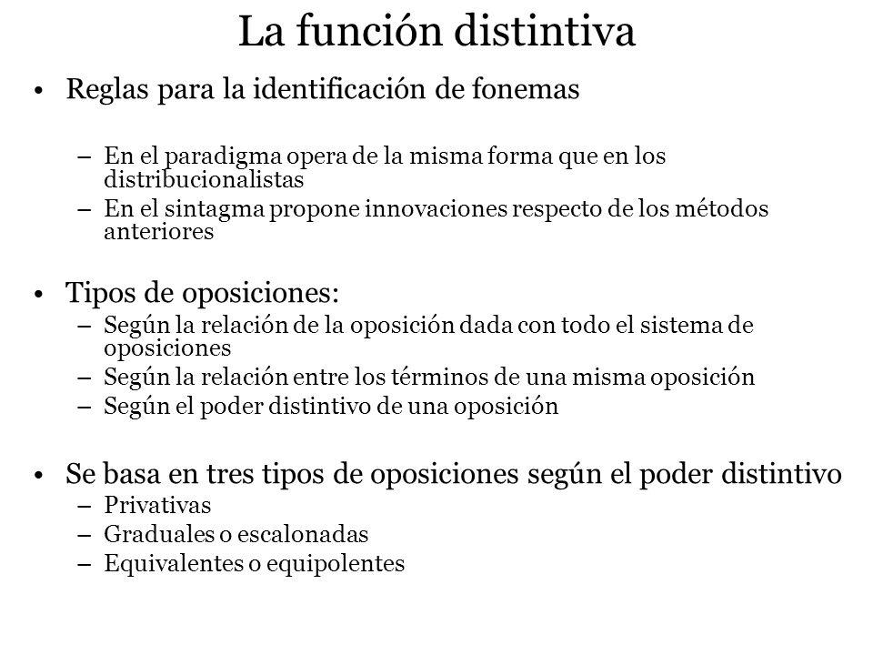 La función distintiva Reglas para la identificación de fonemas –En el paradigma opera de la misma forma que en los distribucionalistas –En el sintagma