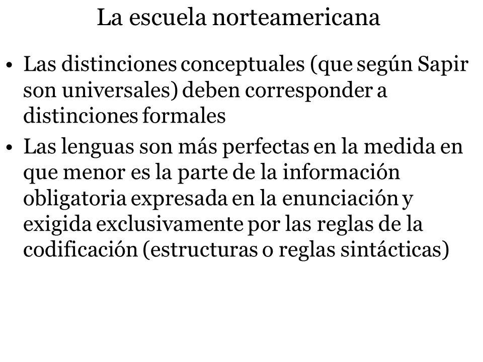 La escuela norteamericana Las distinciones conceptuales (que según Sapir son universales) deben corresponder a distinciones formales Las lenguas son m
