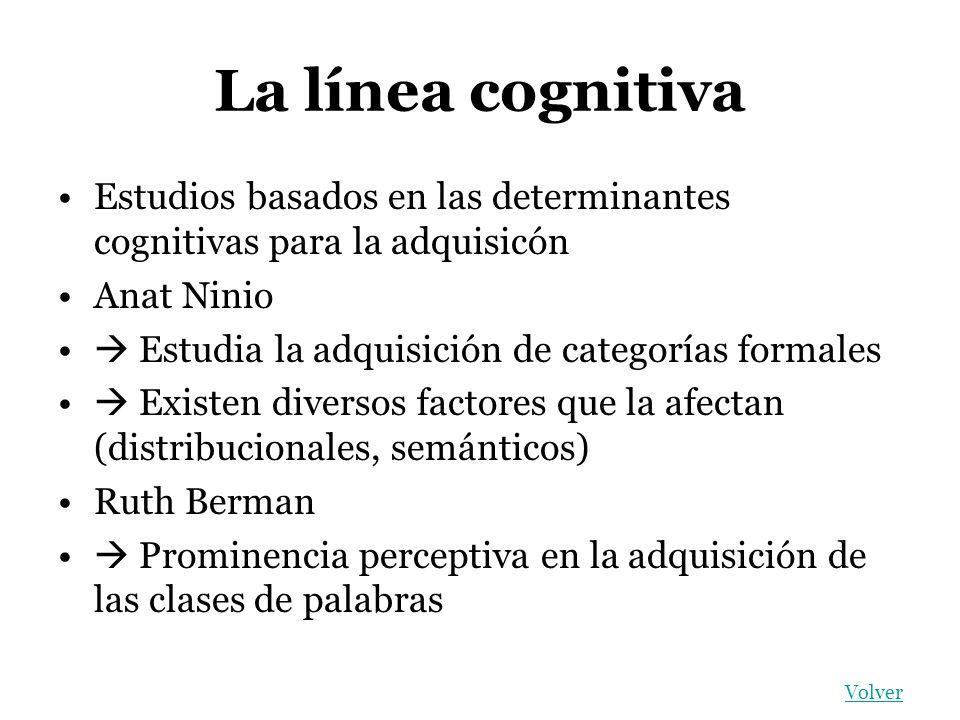 La línea cognitiva Estudios basados en las determinantes cognitivas para la adquisicón Anat Ninio Estudia la adquisición de categorías formales Existe