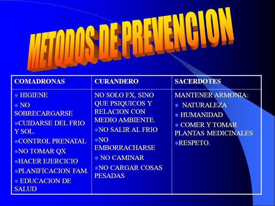 COMADRONASCURANDEROSACERDOTES HIGIENE NO SOBRECARGARSE CUIDARSE DEL FRIO Y SOL. CONTROL PRENATAL NO TOMAR QX HACER EJERCICIO PLANIFICACION FAM. EDUCAC