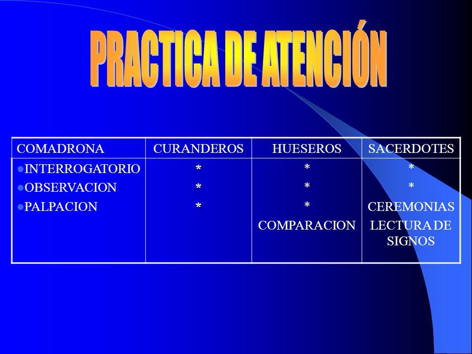 COMADRONACURANDEROSHUESEROSSACERDOTES INTERROGATORIO OBSERVACION PALPACION*** * COMPARACION * CEREMONIAS LECTURA DE SIGNOS