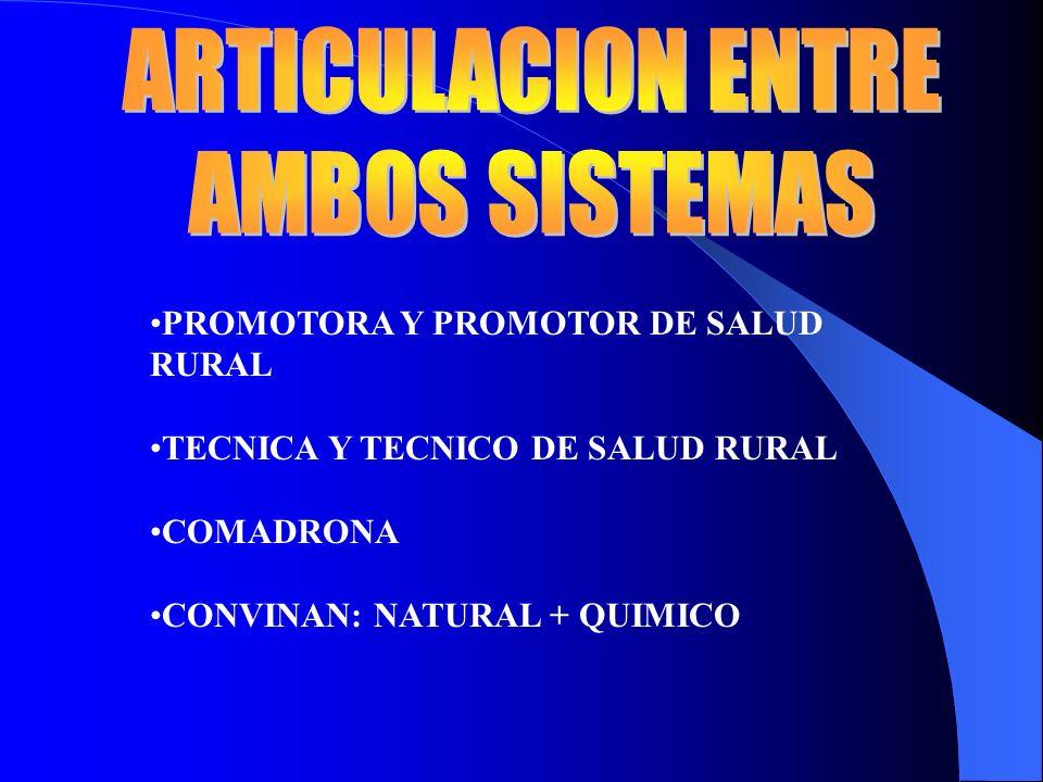 PROMOTORA Y PROMOTOR DE SALUD RURAL TECNICA Y TECNICO DE SALUD RURAL COMADRONA CONVINAN: NATURAL + QUIMICO