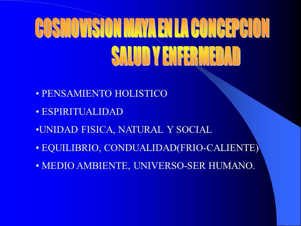 PENSAMIENTO HOLISTICO ESPIRITUALIDAD UNIDAD FISICA, NATURAL Y SOCIAL EQUILIBRIO, CONDUALIDAD(FRIO-CALIENTE) MEDIO AMBIENTE, UNIVERSO-SER HUMANO.