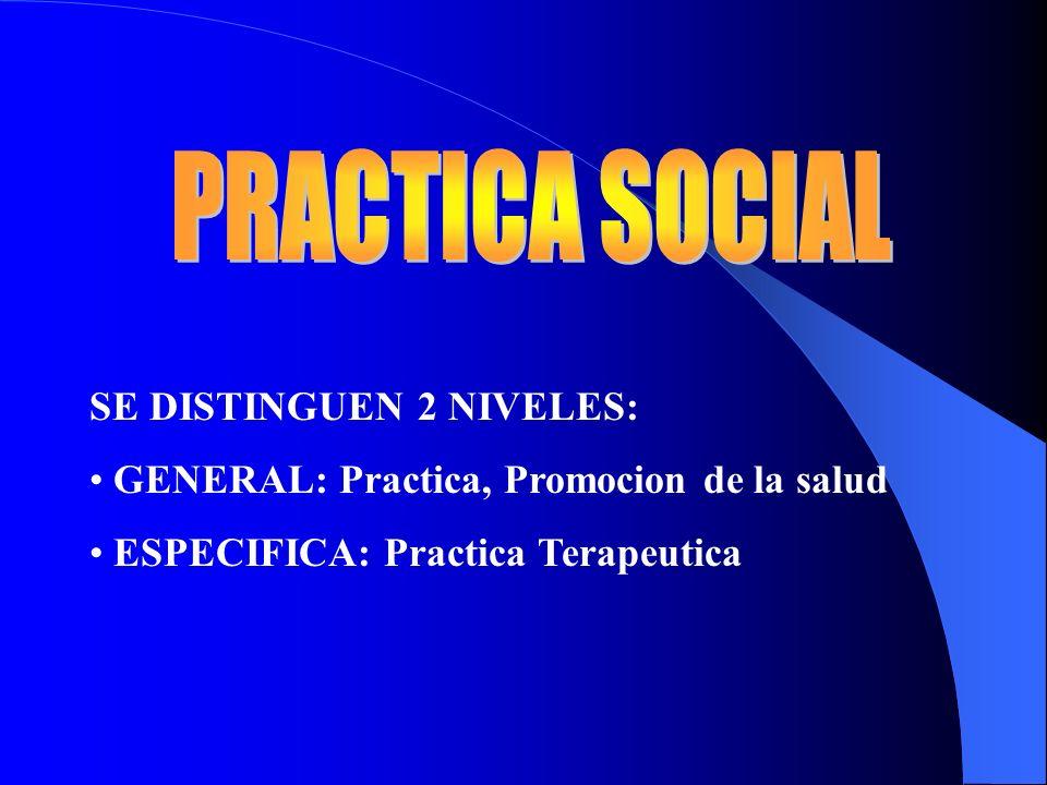 SE DISTINGUEN 2 NIVELES: GENERAL: Practica, Promocion de la salud ESPECIFICA: Practica Terapeutica