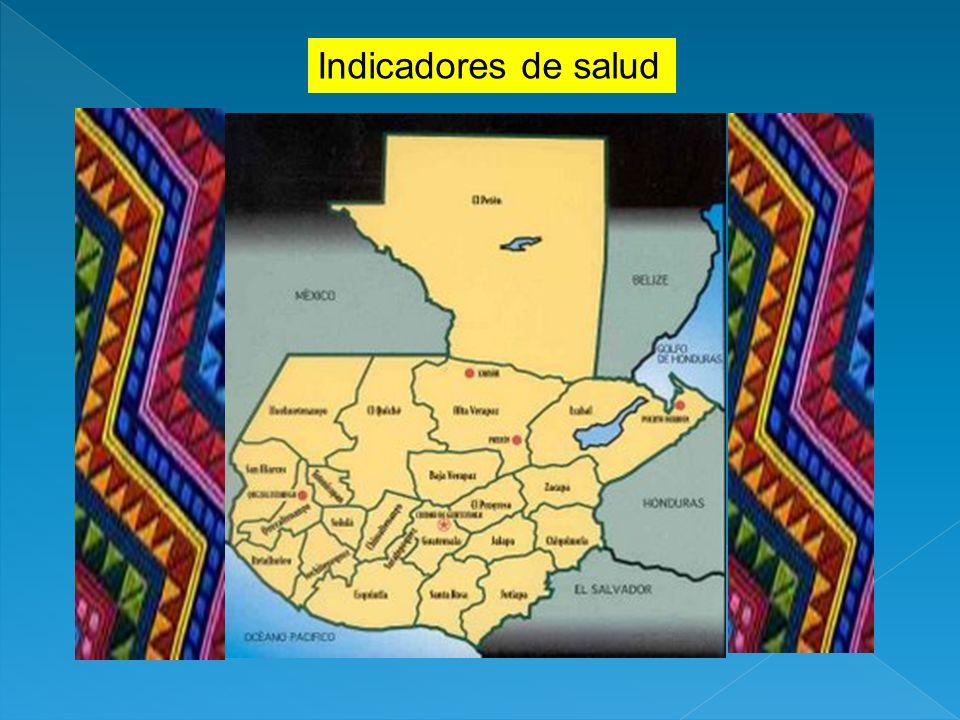 MORBI - MORTALIDAD 54% CENTRO SUR OCCIDENTE NORORIENTE SURORIENTE TASA FECUNDAD SUR ORIENTE CENTRAL SUR OCCIDENTAL Adolescentes Indígenas y rurales 4 de c/ 10 < de 15 años 6 de c/10 menores de 20 años 48% Grosor de la población vive en Área central, metropolitana, altiplano Sur occidente 25% Viven en el departamento de Guatemala Población vieja Nor-occidente Peten TASA por mil Zona rural 145.8 Indígena 140.7 Sin Educ.
