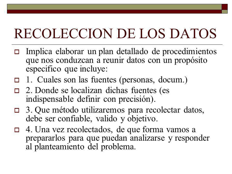 RECOLECCION DE LOS DATOS Implica elaborar un plan detallado de procedimientos que nos conduzcan a reunir datos con un propósito especifico que incluye