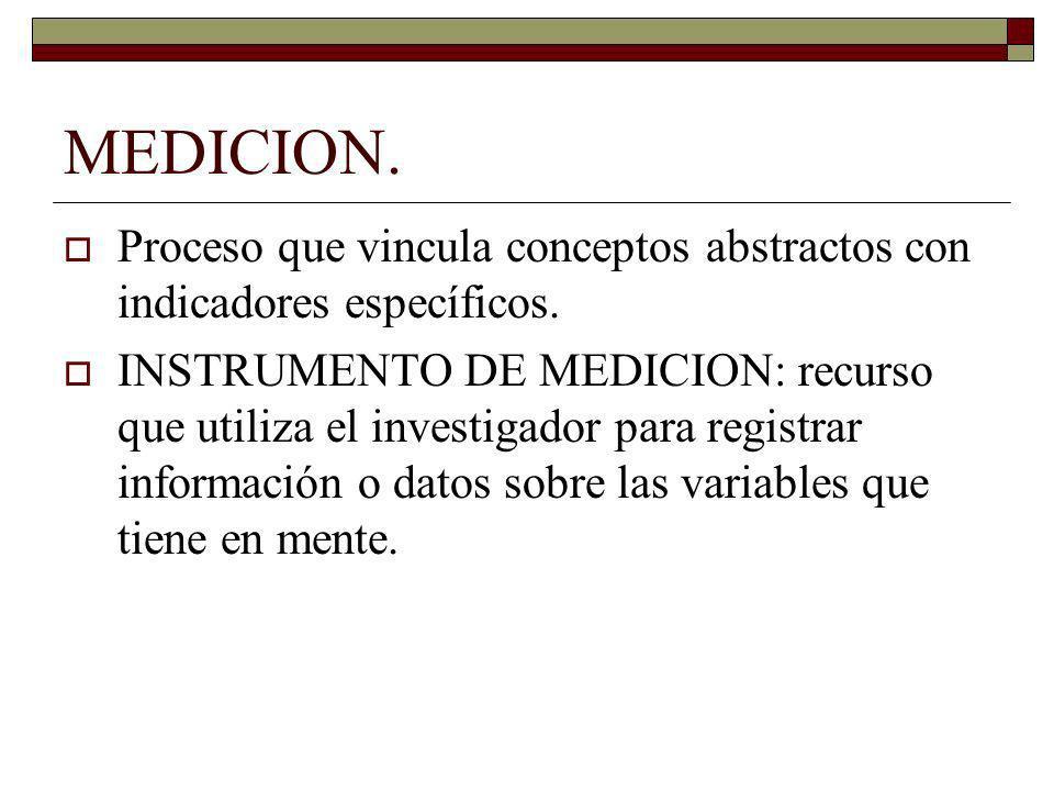 MEDICION. Proceso que vincula conceptos abstractos con indicadores específicos. INSTRUMENTO DE MEDICION: recurso que utiliza el investigador para regi