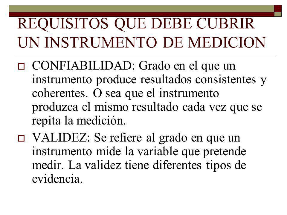 REQUISITOS QUE DEBE CUBRIR UN INSTRUMENTO DE MEDICION CONFIABILIDAD: Grado en el que un instrumento produce resultados consistentes y coherentes. O se