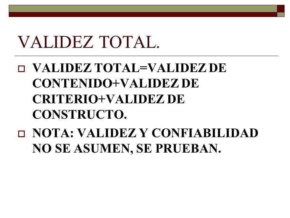 VALIDEZ TOTAL. VALIDEZ TOTAL=VALIDEZ DE CONTENIDO+VALIDEZ DE CRITERIO+VALIDEZ DE CONSTRUCTO. NOTA: VALIDEZ Y CONFIABILIDAD NO SE ASUMEN, SE PRUEBAN.