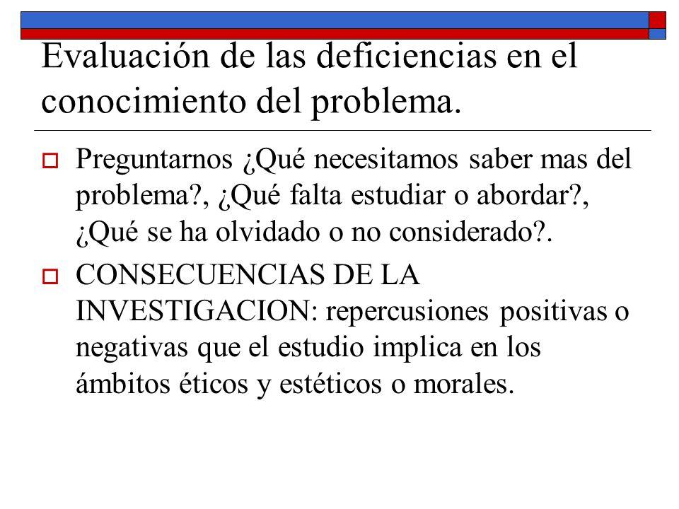 Evaluación de las deficiencias en el conocimiento del problema. Preguntarnos ¿Qué necesitamos saber mas del problema?, ¿Qué falta estudiar o abordar?,