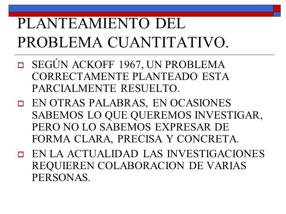 PLANTEAMIENTO DEL PROBLEMA CUANTITATIVO. SEGÚN ACKOFF 1967, UN PROBLEMA CORRECTAMENTE PLANTEADO ESTA PARCIALMENTE RESUELTO. EN OTRAS PALABRAS, EN OCAS