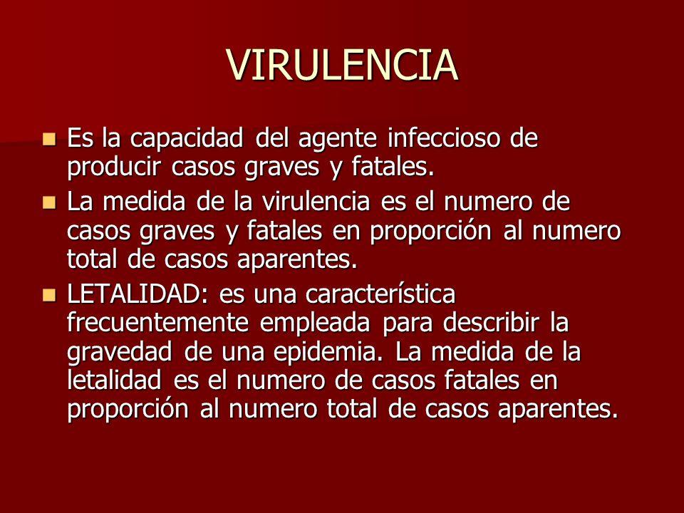 VIRULENCIA Es la capacidad del agente infeccioso de producir casos graves y fatales. Es la capacidad del agente infeccioso de producir casos graves y