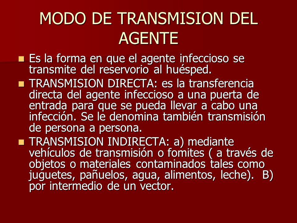 MODO DE TRANSMISION DEL AGENTE Es la forma en que el agente infeccioso se transmite del reservorio al huésped. Es la forma en que el agente infeccioso